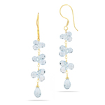 8.10 Cts Sky Blue Topaz Earrings in 18K Yellow Gold
